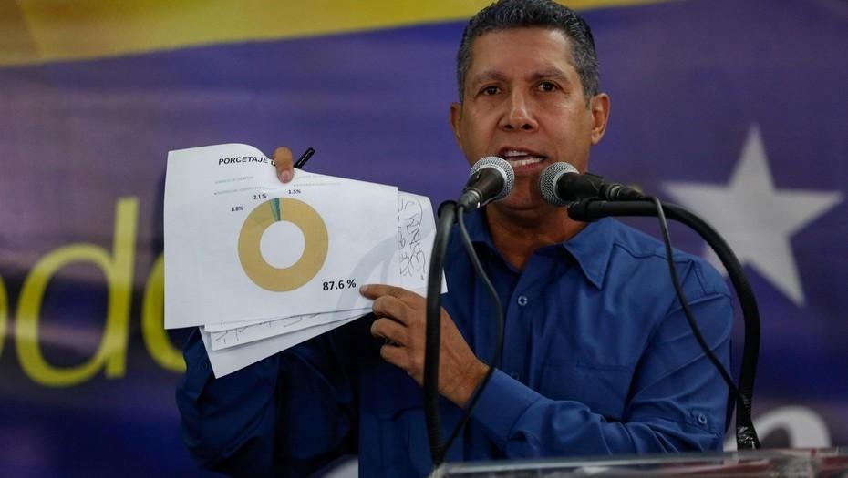 Henri Falcón, el contendiente más cercanos obtuvo 1,8 millones de votos. No reconoce los resultados. Foto: EFE.