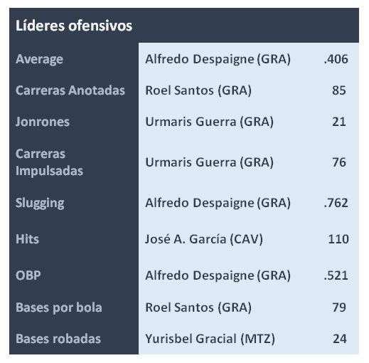 béisbol_cuba_t2