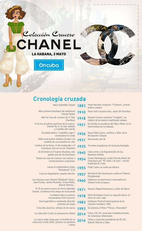 chanel cronologia cruzada