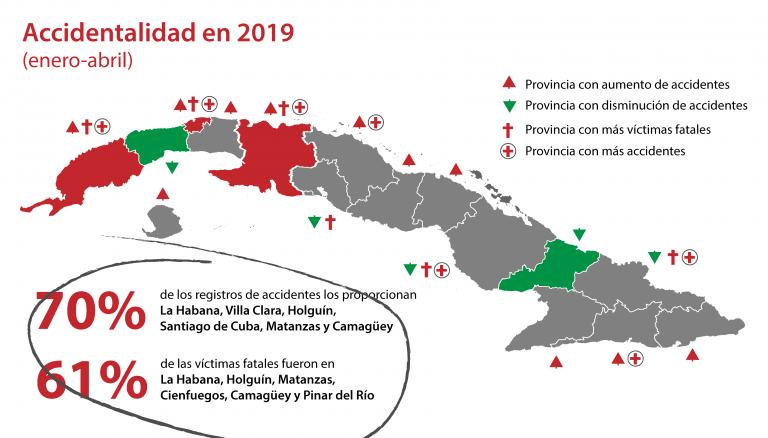 Infografía: Cubadebate.