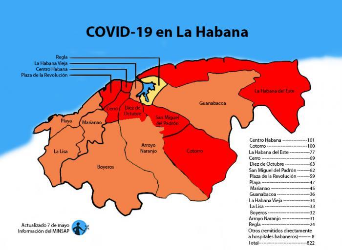 El gráfico muestra la distribución de los casos positivos con coronavirus por municipios en La Habana. Infografía: tribuna.cu