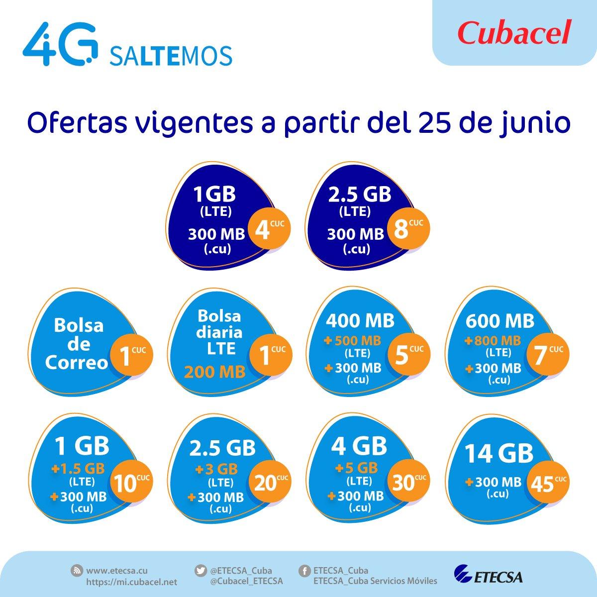 Nuevos paquetes de datos para navegación en la red 4G y modificaciones en el resto de las ofertas de internet móvil de Etecsa. Infografía: etecsa.cu