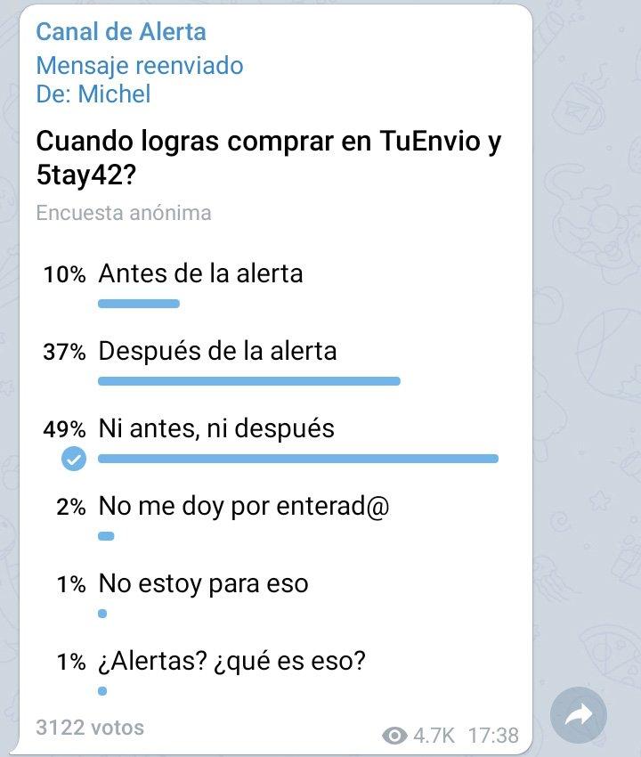 Captura de pantalla de canal de Telegram.
