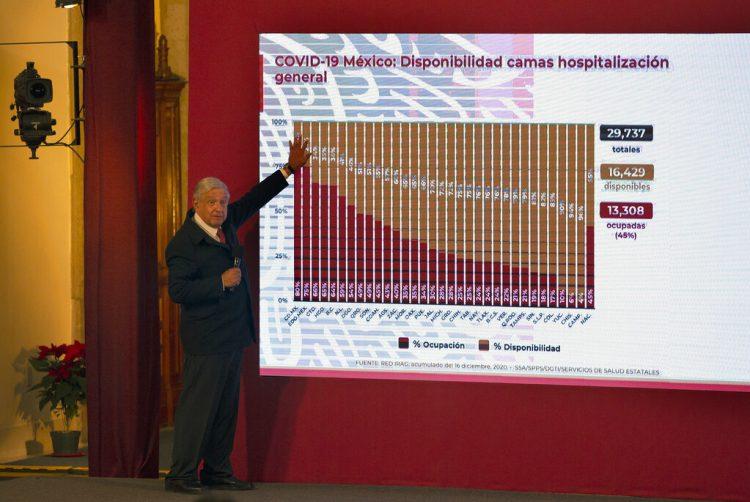 El presidente Andrés Manuel López Obrador señala un gráfico que muestra los porcentajes de camas de hospital disponibles, estado por estado, durante su conferencia de prensa diaria en la Ciudad de México, el viernes 18 de diciembre de 2020. Foto: Marco Ugarte/AP.