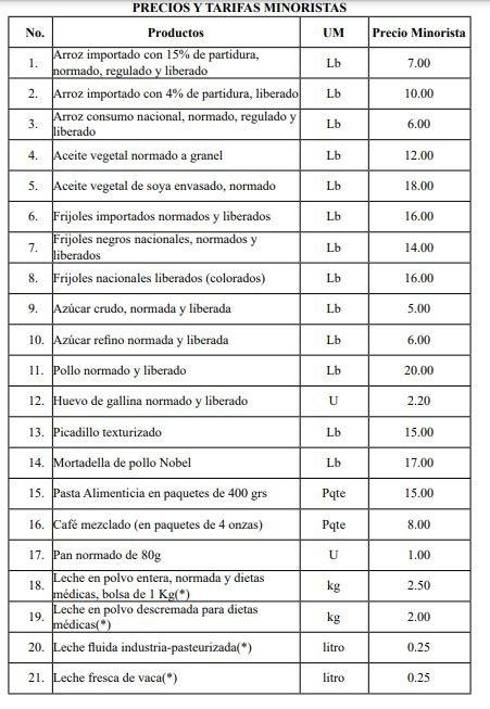 Nuevo listado de precios de productos de la canasta normada en Cuba. Infografía: Cubadebate.