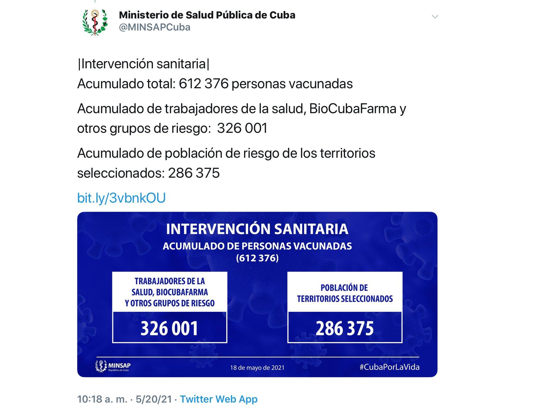 Infografía: @MINSAPCuba / Twitter.