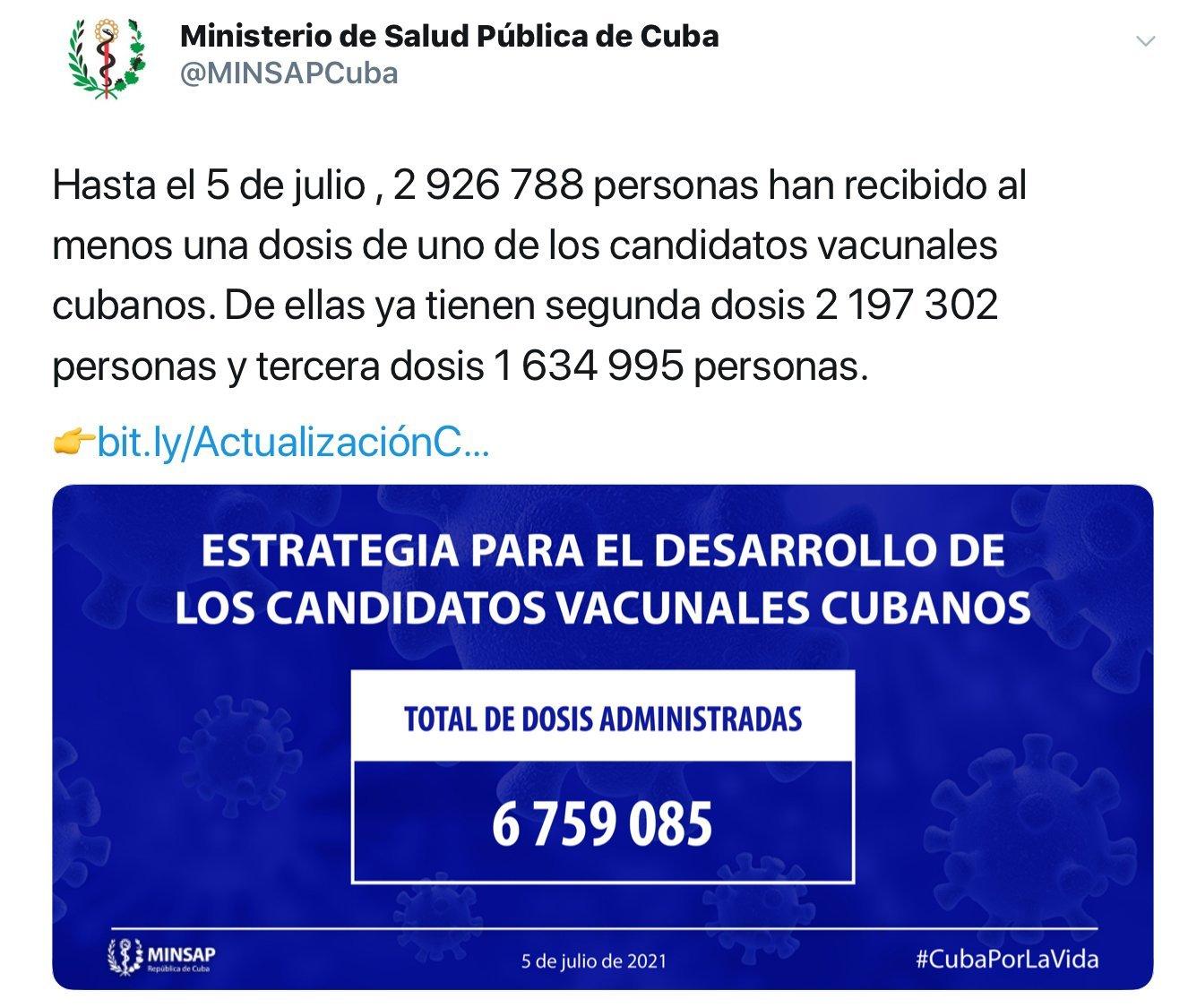 Captura de pantalla del perfil de Twitter del Ministerio de Salud Pública de Cuba (Minsap).